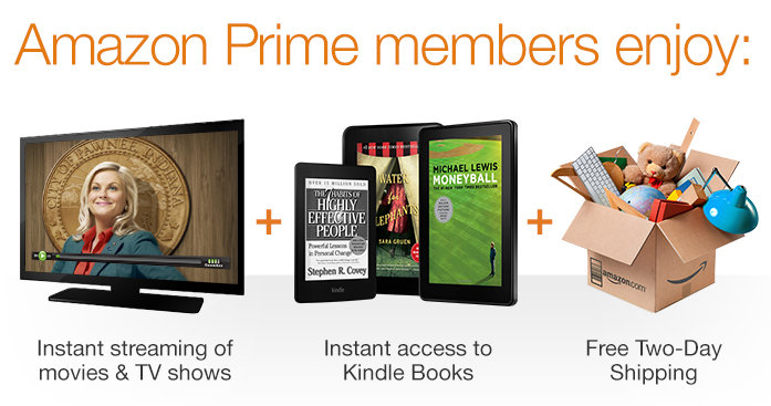 Give the Gift of Amazon Prime!