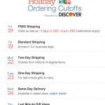 Amazon Holiday Shipping Deadline Schedule