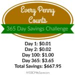 What to know the best way to save this year? Try a 365 Day Savings Challenge. Just a Penny a Day adds up!