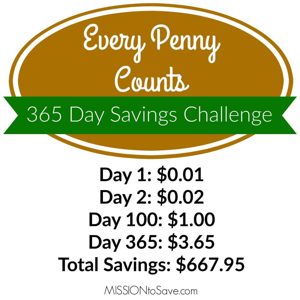 365-Day-Savings-Challenge-Penny-a-Day.jpg
