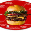 Columbus Smashburger Offers Free Classic Smashburger for Grand Opening 2/24/16